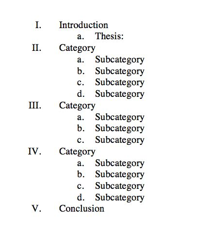 Term Paper Introduction Example Non-Plagiarized Term